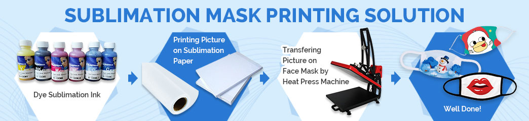 Sublimation Mask Printing Solution