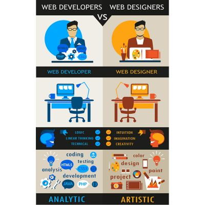 Web Developers vs Web Designers Flat Vector Poster (Free Download Illustrations)